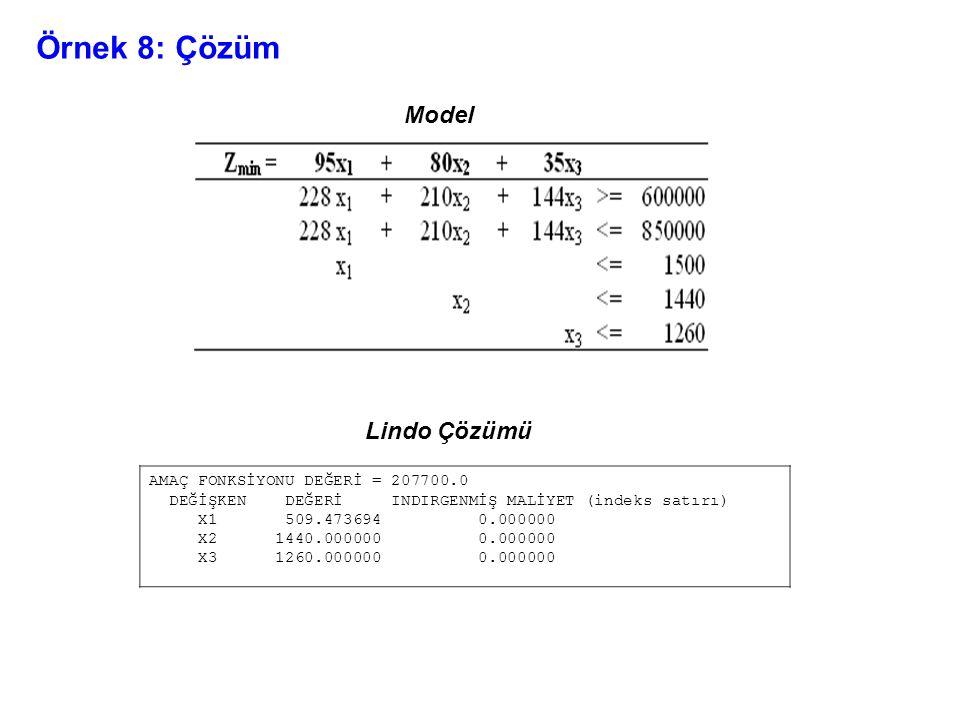 Örnek 8: Çözüm Model Lindo Çözümü AMAÇ FONKSİYONU DEĞERİ = 207700.0