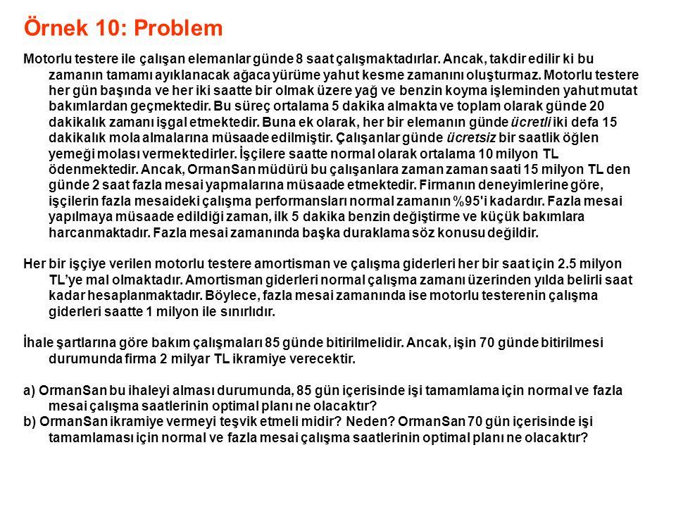 Örnek 10: Problem