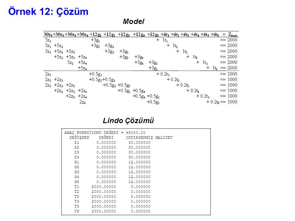 Örnek 12: Çözüm Model Lindo Çözümü AMAÇ FONKSİYONU DEĞERİ = 48000.00