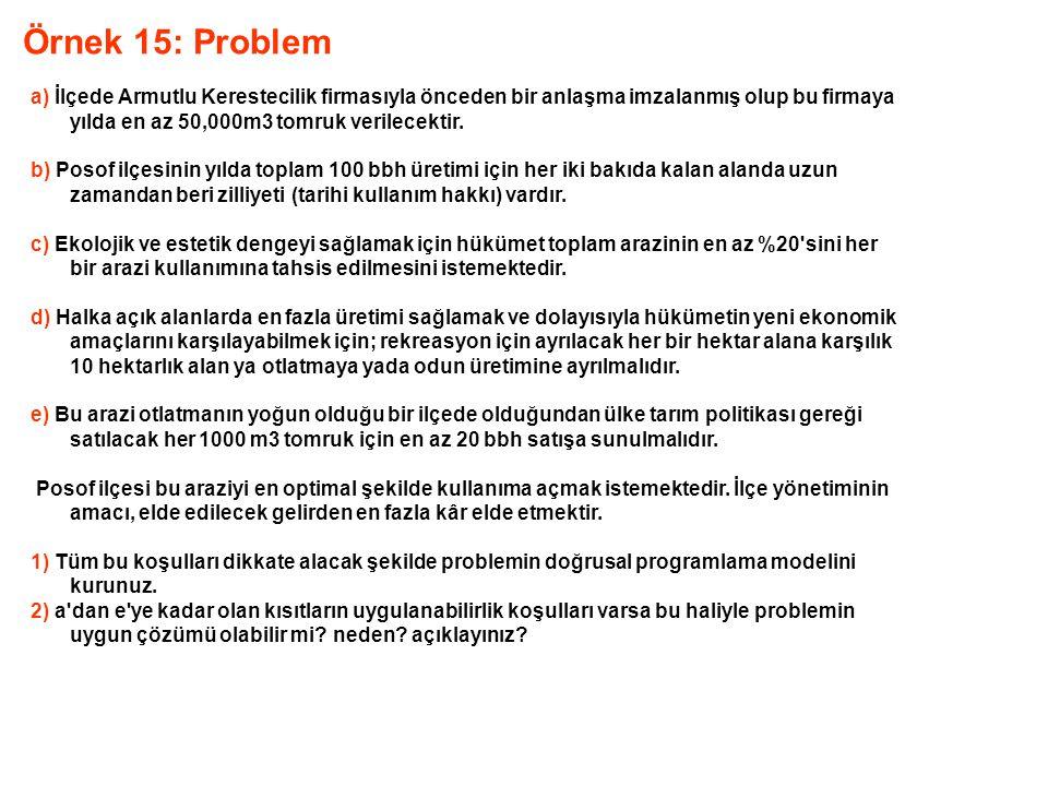 Örnek 15: Problem a) İlçede Armutlu Kerestecilik firmasıyla önceden bir anlaşma imzalanmış olup bu firmaya yılda en az 50,000m3 tomruk verilecektir.