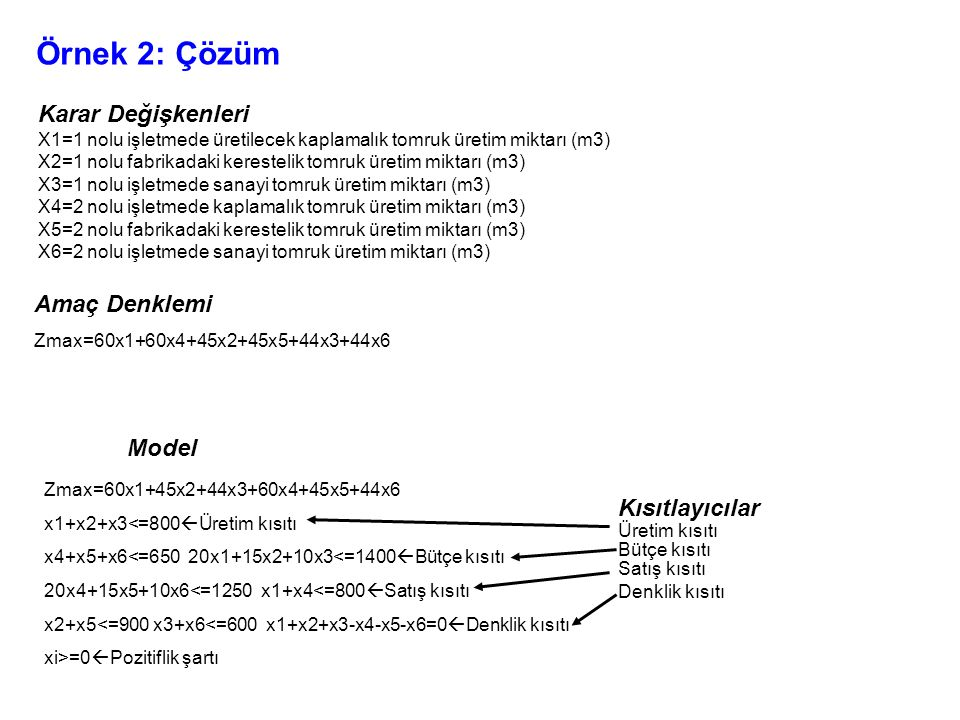 Örnek 2: Çözüm Karar Değişkenleri Amaç Denklemi Model Kısıtlayıcılar