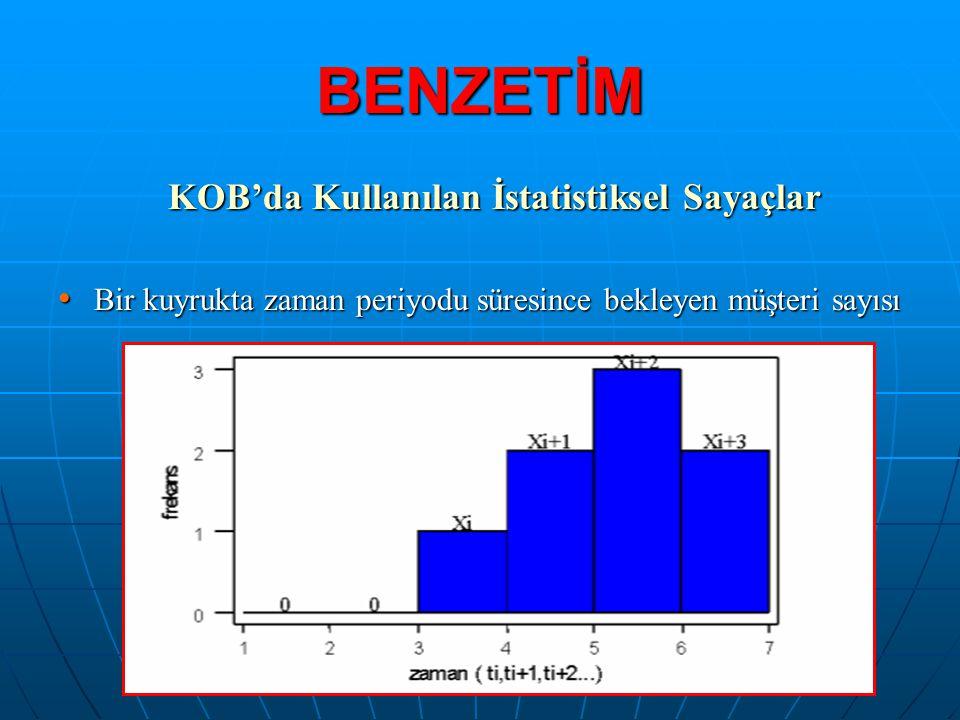 KOB'da Kullanılan İstatistiksel Sayaçlar