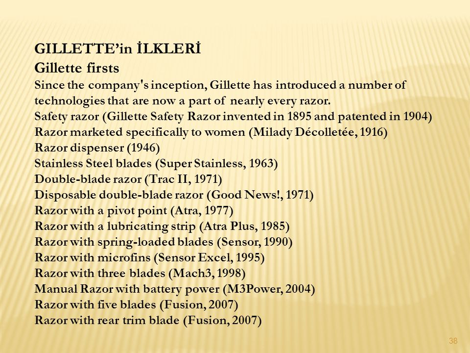 GILLETTE'in İLKLERİ Gillette firsts