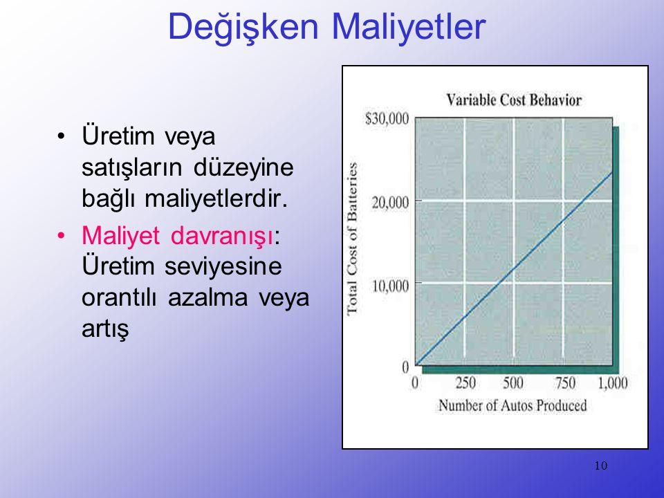 Değişken Maliyetler Üretim veya satışların düzeyine bağlı maliyetlerdir.