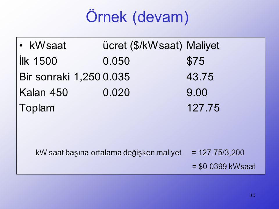 Örnek (devam) kWsaat ücret ($/kWsaat) Maliyet İlk 1500 0.050 $75