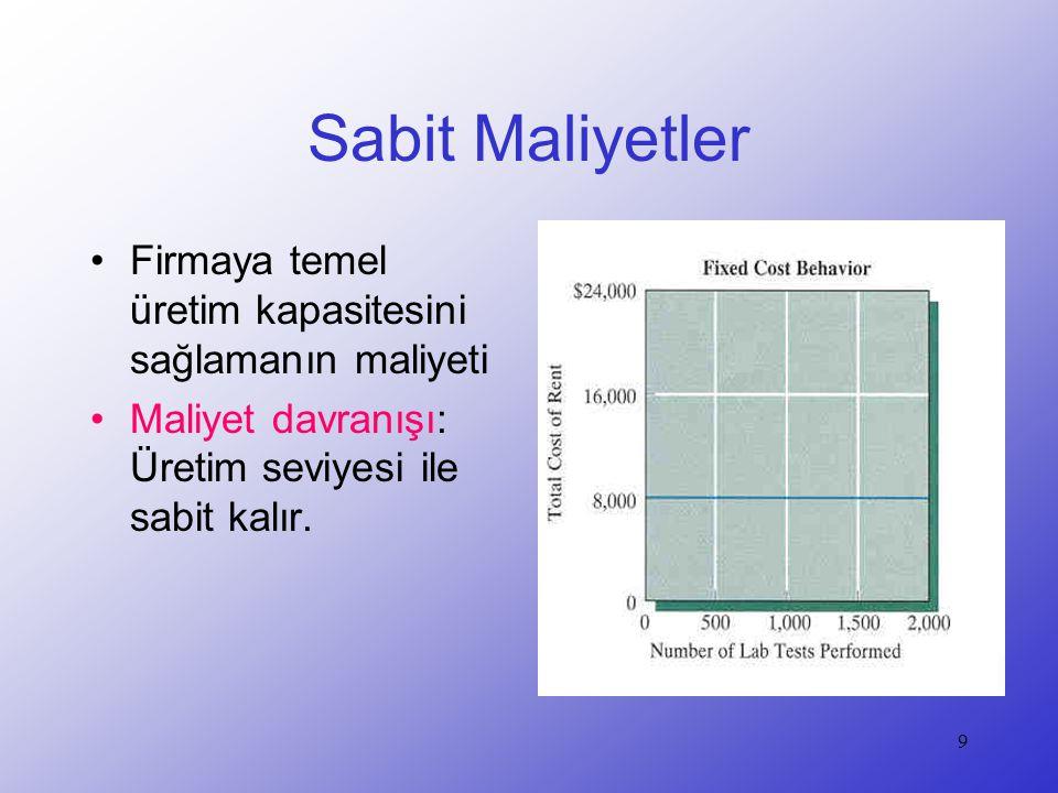 Sabit Maliyetler Firmaya temel üretim kapasitesini sağlamanın maliyeti