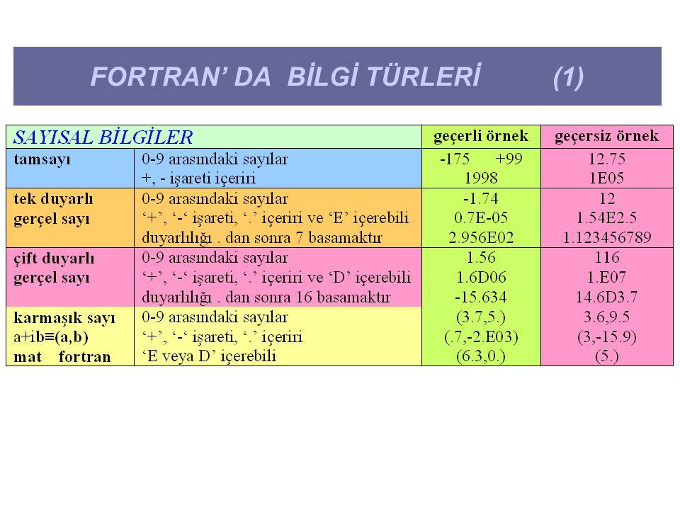 FORTRAN' DA BİLGİ TÜRLERİ (1)