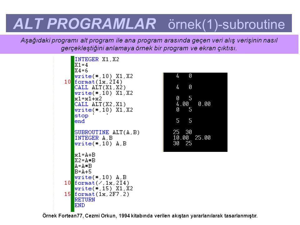 ALT PROGRAMLAR örnek(1)-subroutine