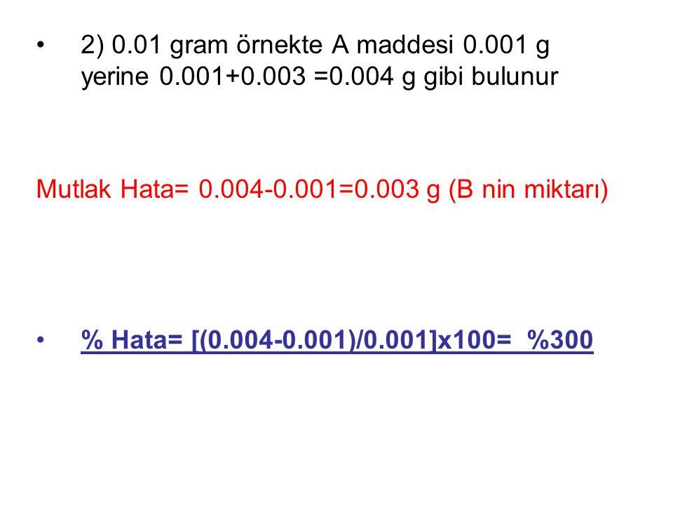 2) 0. 01 gram örnekte A maddesi 0. 001 g yerine 0. 001+0. 003 =0