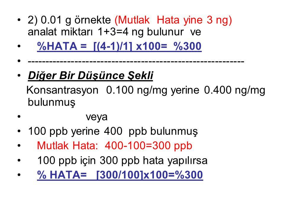 2) 0.01 g örnekte (Mutlak Hata yine 3 ng) analat miktarı 1+3=4 ng bulunur ve