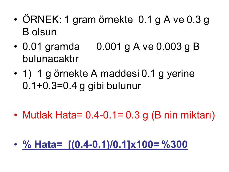 ÖRNEK: 1 gram örnekte 0.1 g A ve 0.3 g B olsun