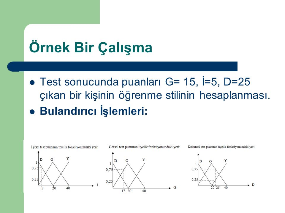 Örnek Bir Çalışma Test sonucunda puanları G= 15, İ=5, D=25 çıkan bir kişinin öğrenme stilinin hesaplanması.