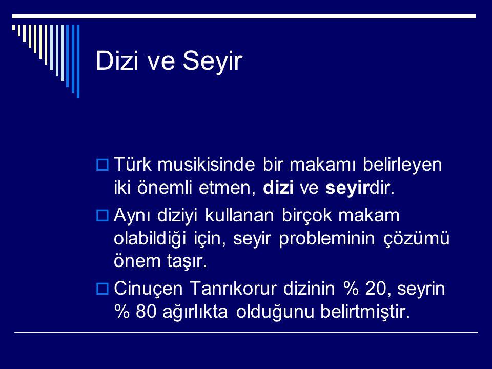 Dizi ve Seyir Türk musikisinde bir makamı belirleyen iki önemli etmen, dizi ve seyirdir.