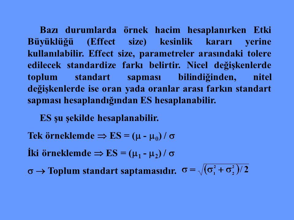 Bazı durumlarda örnek hacim hesaplanırken Etki Büyüklüğü (Effect size) kesinlik kararı yerine kullanılabilir. Effect size, parametreler arasındaki tolere edilecek standardize farkı belirtir. Nicel değişkenlerde toplum standart sapması bilindiğinden, nitel değişkenlerde ise oran yada oranlar arası farkın standart sapması hesaplandığından ES hesaplanabilir.