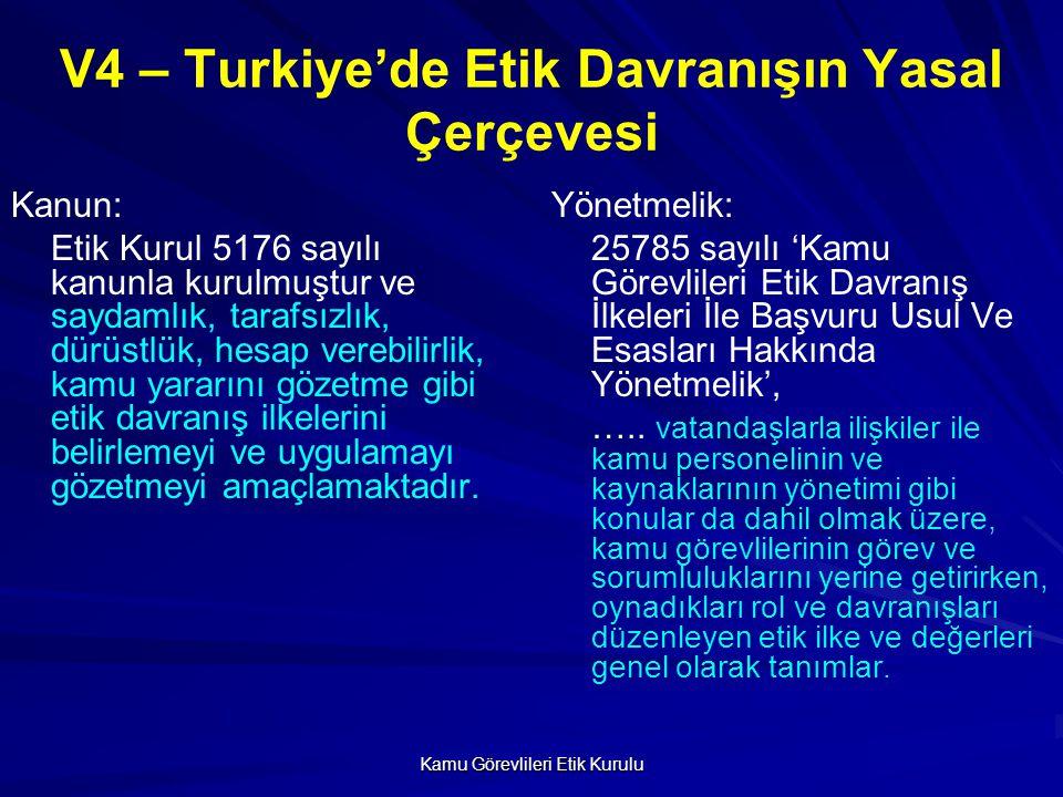 V4 – Turkiye'de Etik Davranışın Yasal Çerçevesi