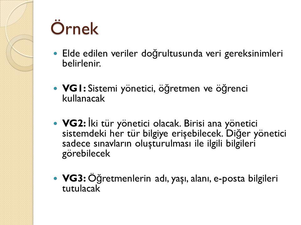 Örnek Elde edilen veriler doğrultusunda veri gereksinimleri belirlenir. VG1: Sistemi yönetici, öğretmen ve öğrenci kullanacak.