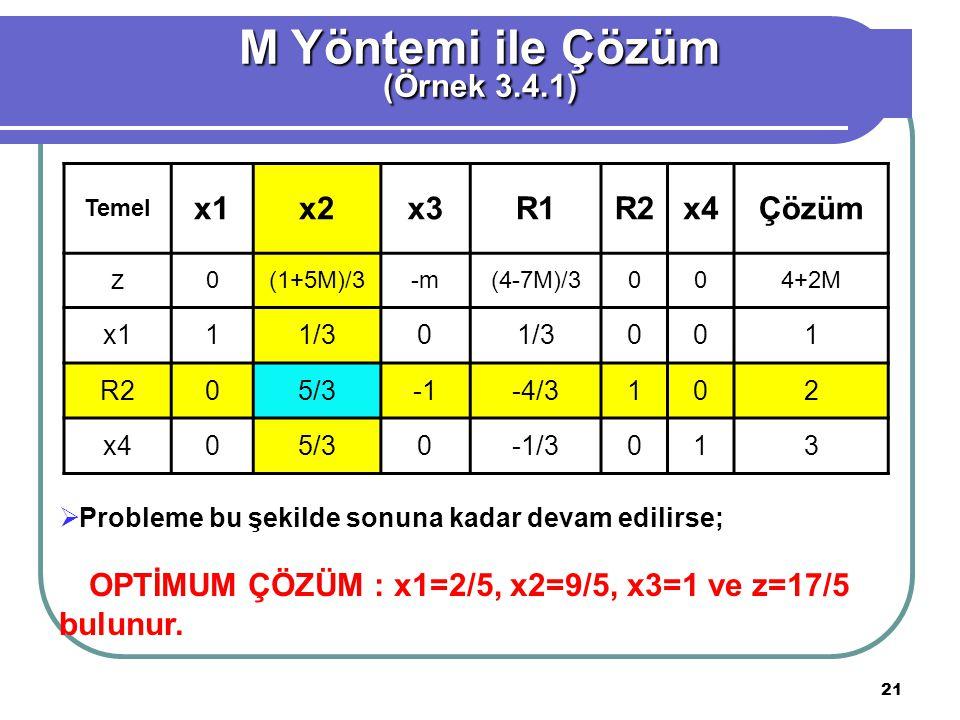 M Yöntemi ile Çözüm (Örnek 3.4.1) x1 x2 x3 R1 R2 x4 Çözüm z 1 1/3 5/3