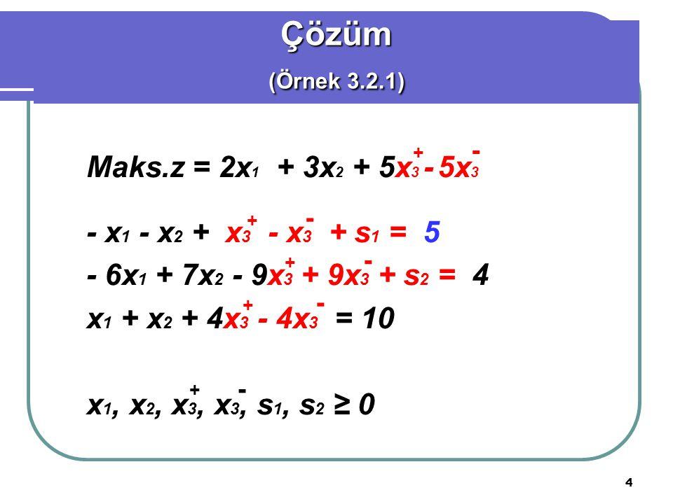 Çözüm Maks.z = 2x1 + 3x2 + 5x3 - 5x3 - x1 - x2 + x3 - x3 + s1 = 5