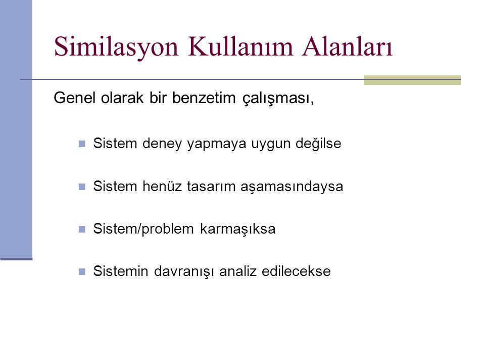 Similasyon Kullanım Alanları
