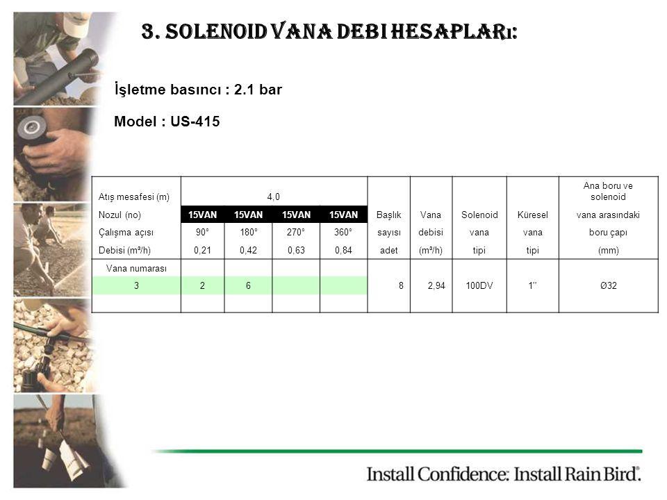 3. Solenoid vana debi hesapları: