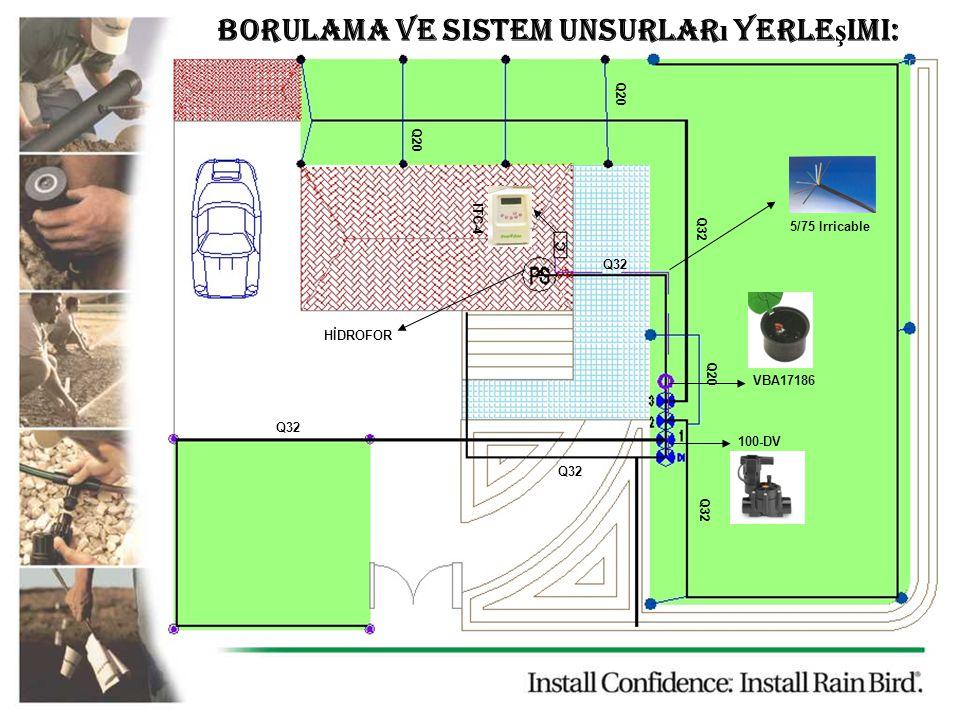 Borulama ve sistem unsurları yerleşimi: