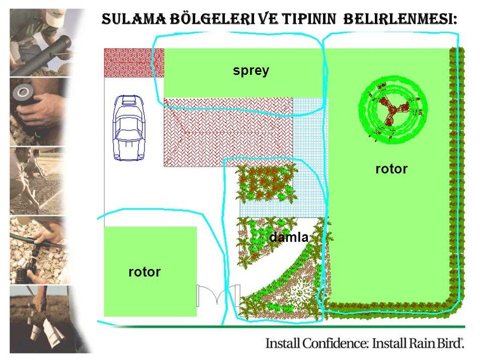 Sulama bölgeleri ve tipinin belirlenmesi: