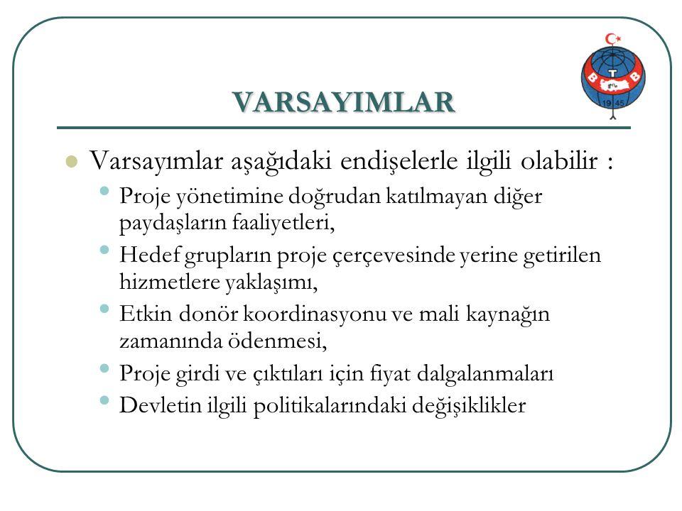 VARSAYIMLAR Varsayımlar aşağıdaki endişelerle ilgili olabilir :