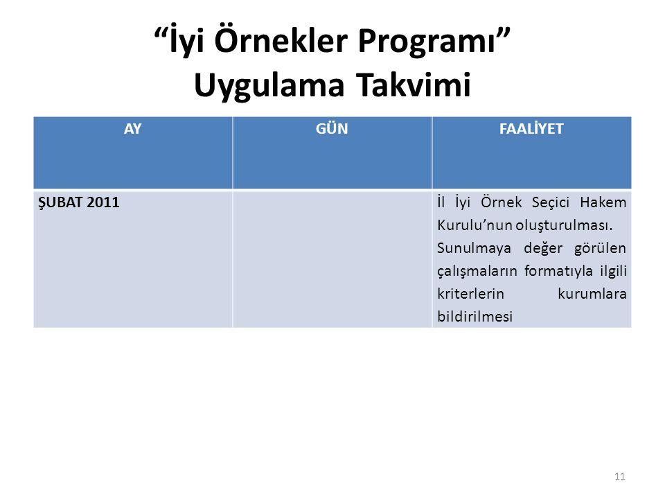 İyi Örnekler Programı Uygulama Takvimi