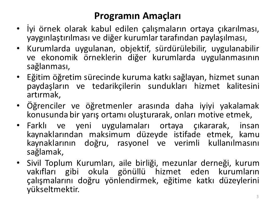 Programın Amaçları İyi örnek olarak kabul edilen çalışmaların ortaya çıkarılması, yaygınlaştırılması ve diğer kurumlar tarafından paylaşılması,
