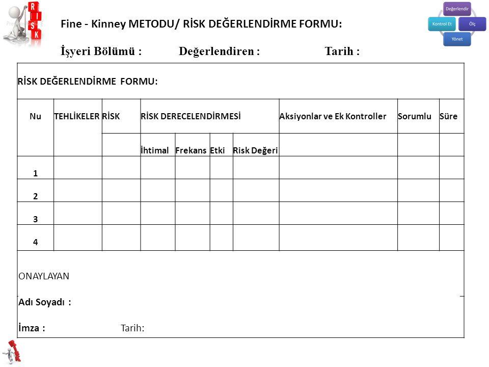 Fine - Kinney METODU/ RİSK DEĞERLENDİRME FORMU: