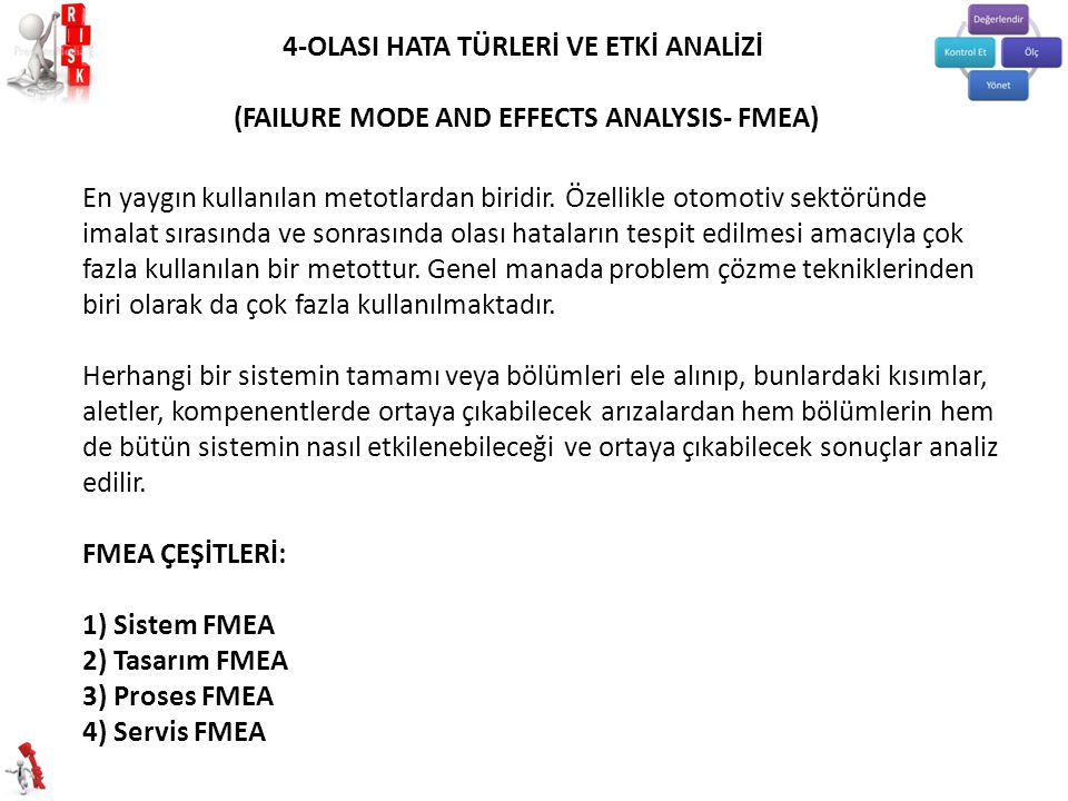 4-OLASI HATA TÜRLERİ VE ETKİ ANALİZİ (FAILURE MODE AND EFFECTS ANALYSIS- FMEA)