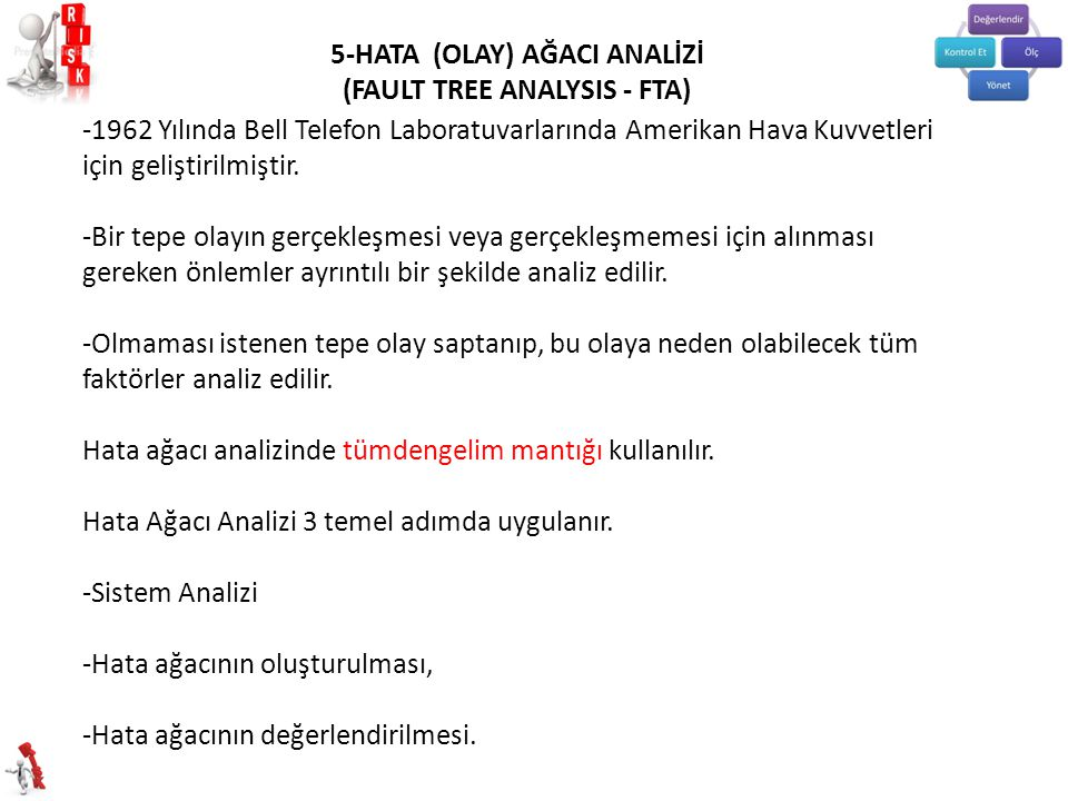 5-HATA (OLAY) AĞACI ANALİZİ (FAULT TREE ANALYSIS - FTA)