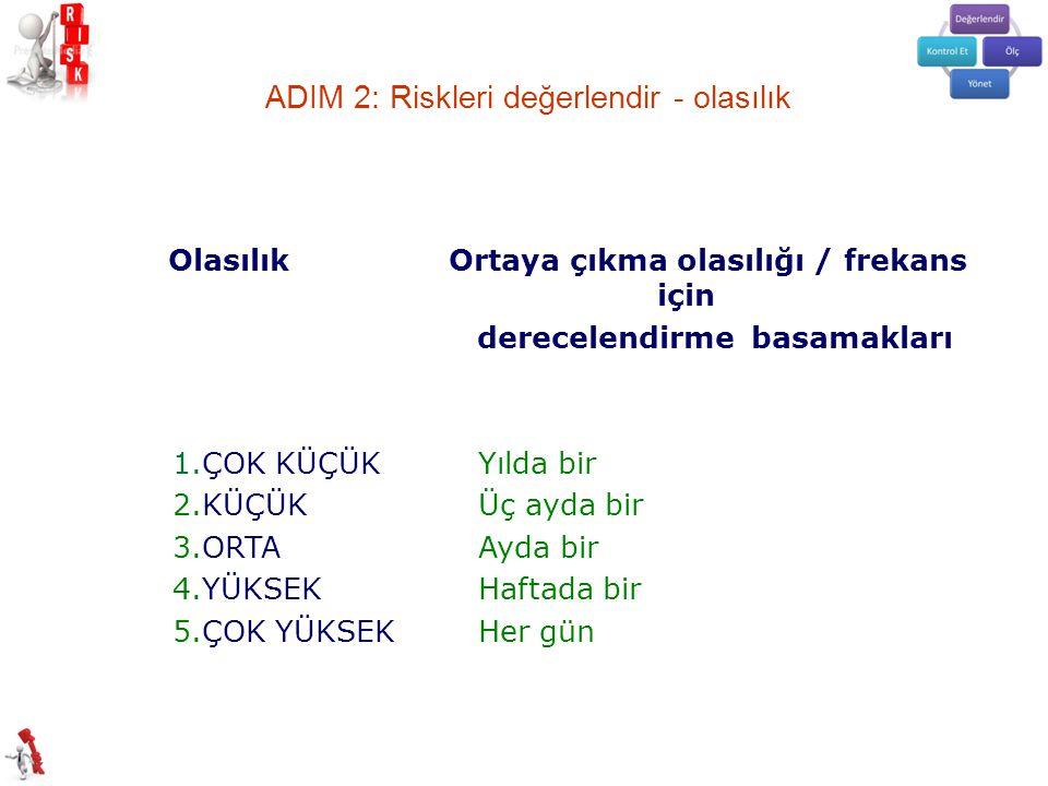 ADIM 2: Riskleri değerlendir - olasılık