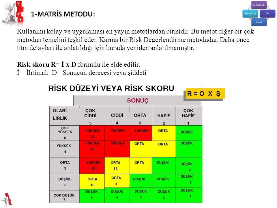 1-MATRİS METODU: Kullanımı kolay ve uygulaması en yayın metotlardan birisidir.