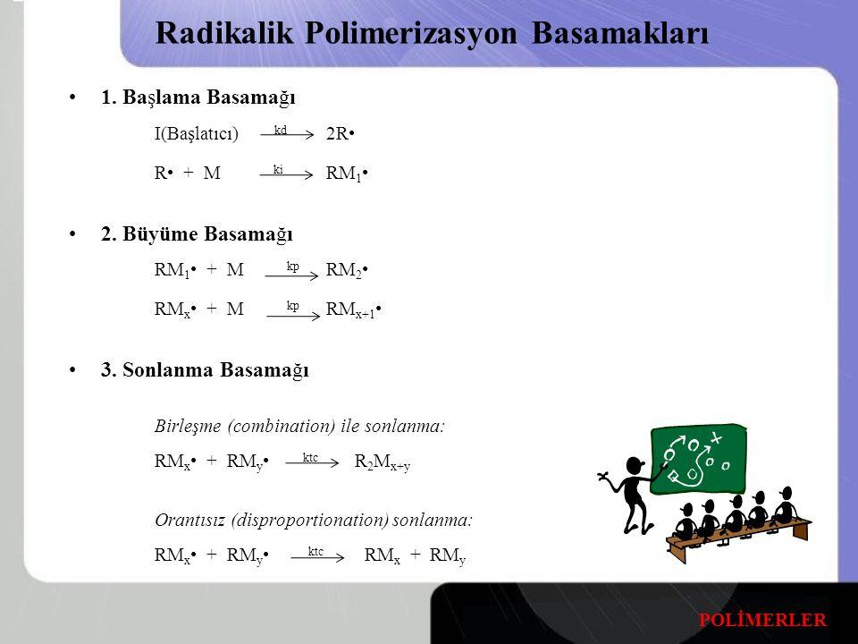Radikalik Polimerizasyon Basamakları
