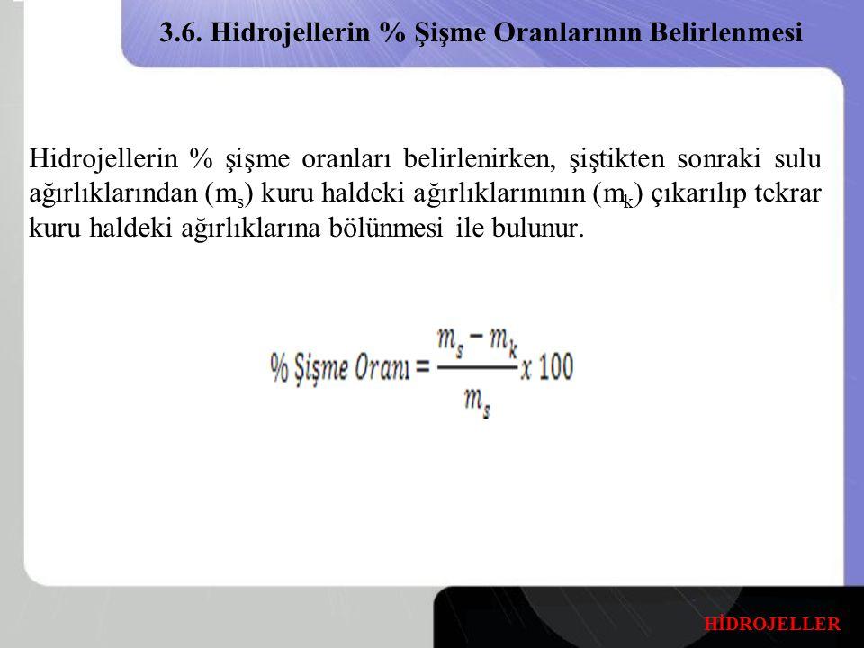 3.6. Hidrojellerin % Şişme Oranlarının Belirlenmesi
