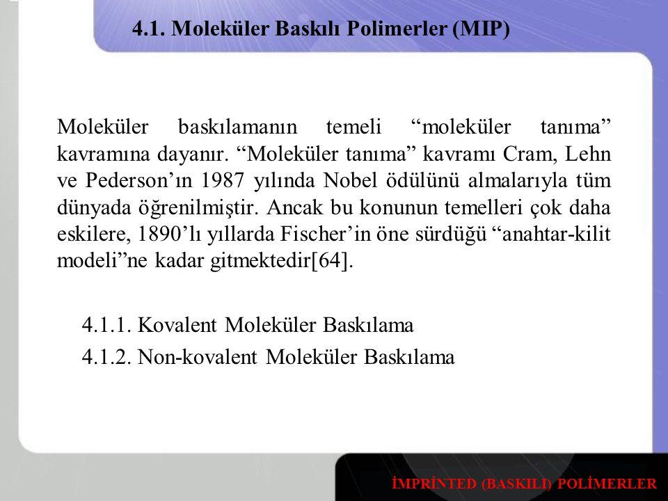 4.1. Moleküler Baskılı Polimerler (MIP)