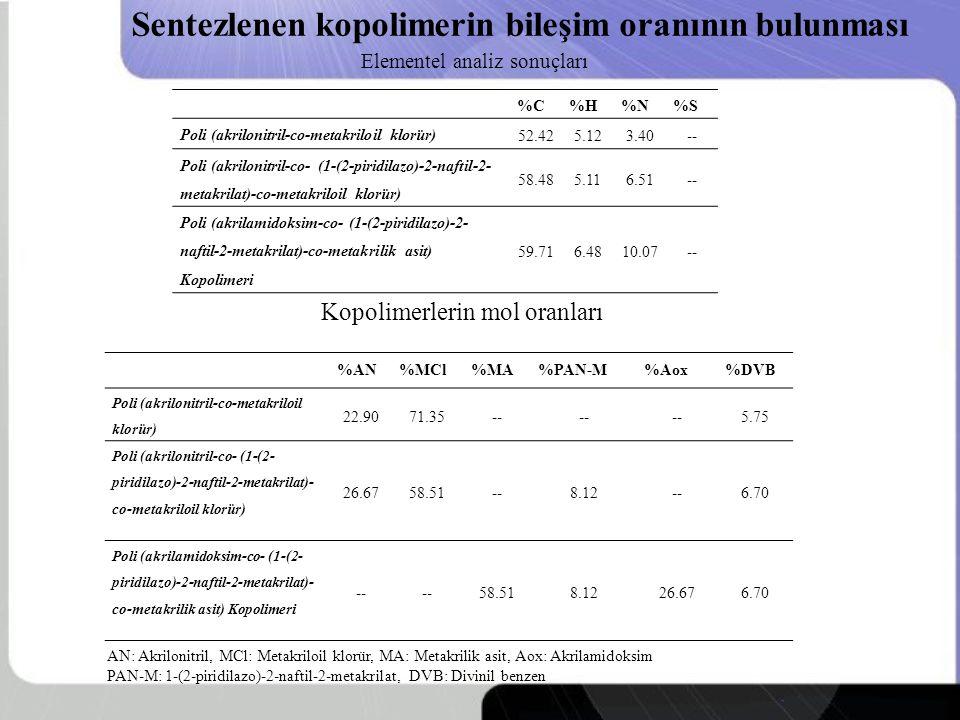 Sentezlenen kopolimerin bileşim oranının bulunması