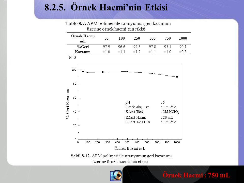 8.2.5. Örnek Hacmi'nin Etkisi