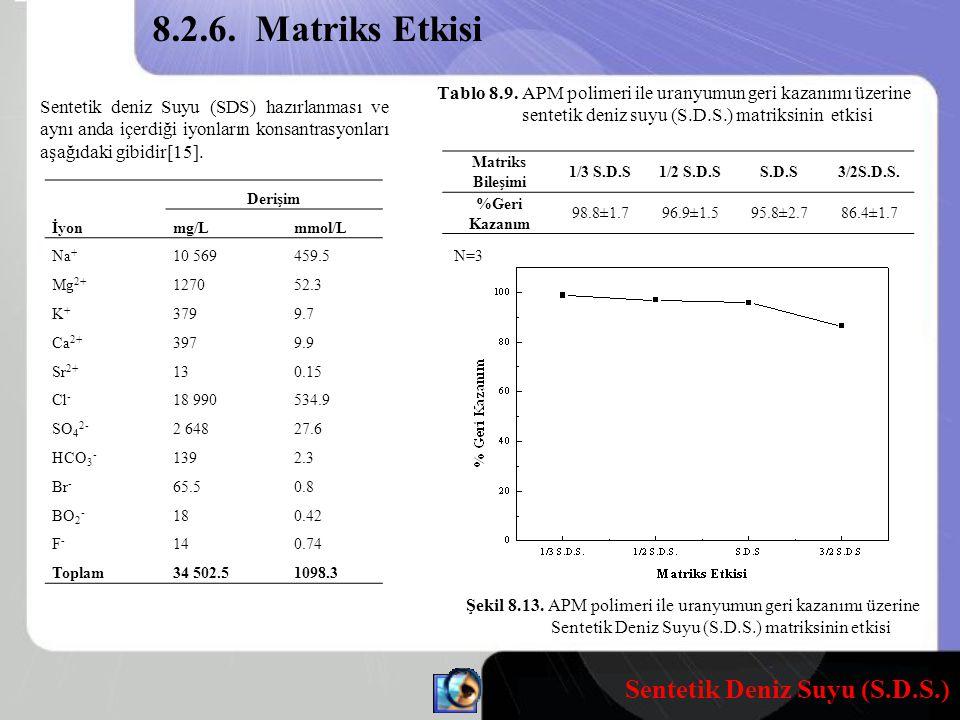 8.2.6. Matriks Etkisi Tablo 8.9. APM polimeri ile uranyumun geri kazanımı üzerine sentetik deniz suyu (S.D.S.) matriksinin etkisi.