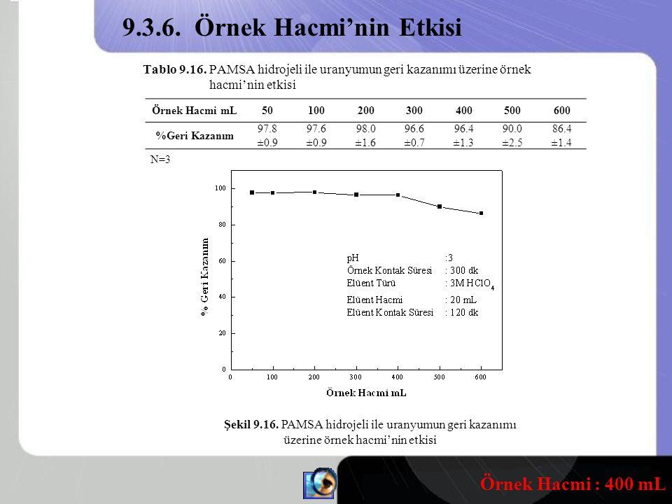 9.3.6. Örnek Hacmi'nin Etkisi