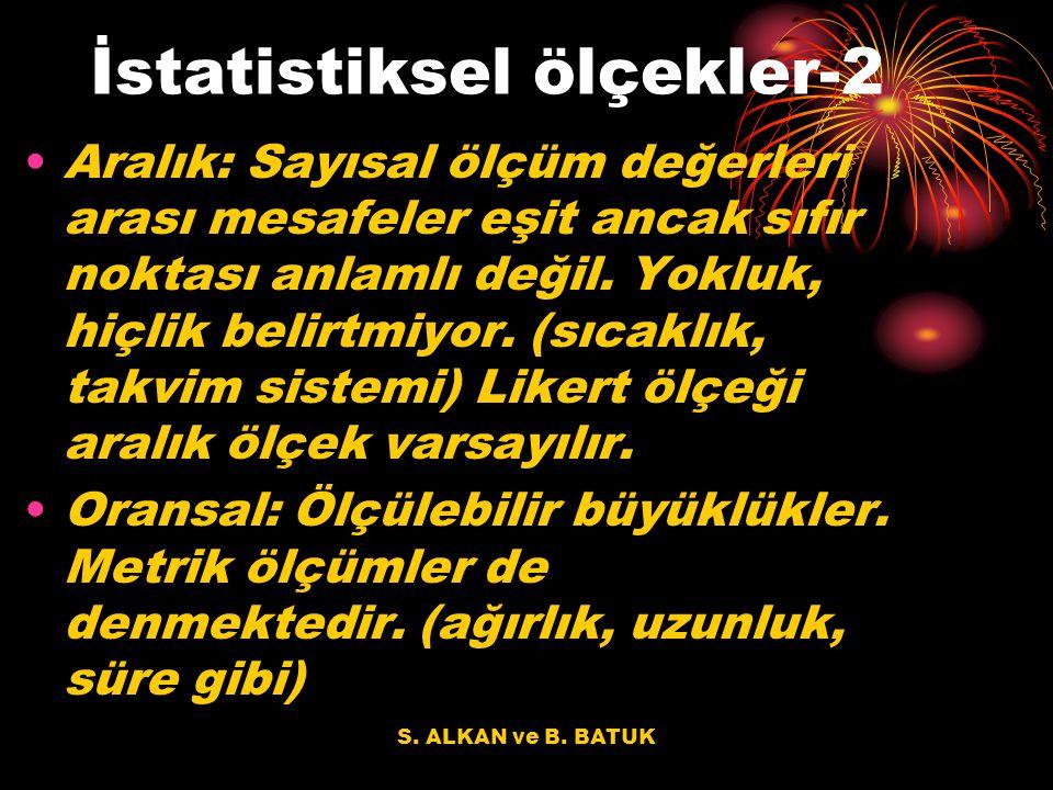 İstatistiksel ölçekler-2