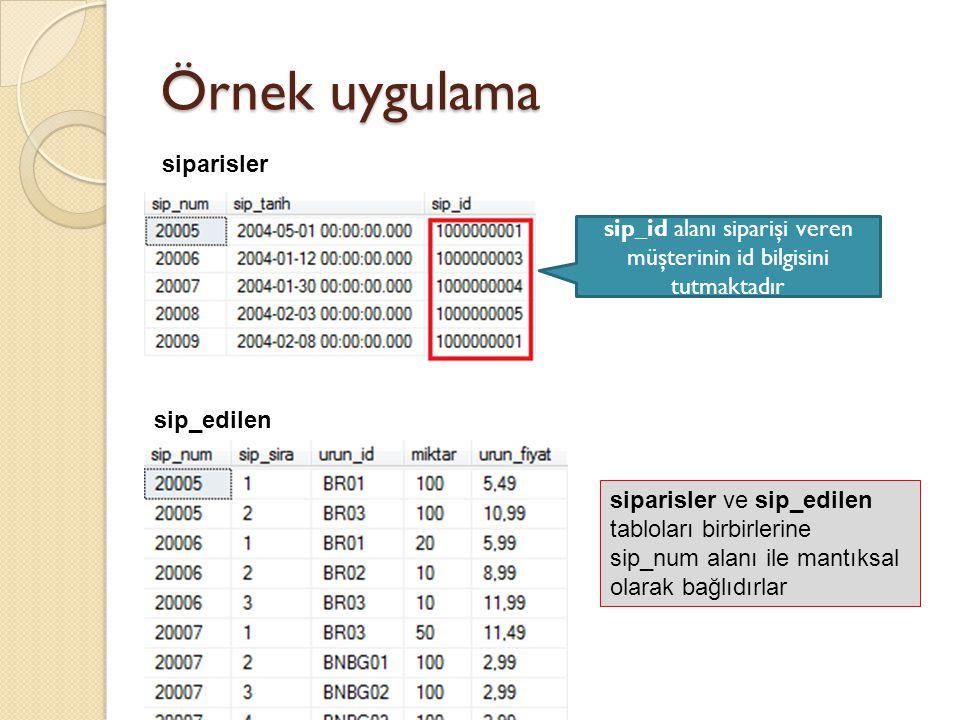 sip_id alanı siparişi veren müşterinin id bilgisini tutmaktadır