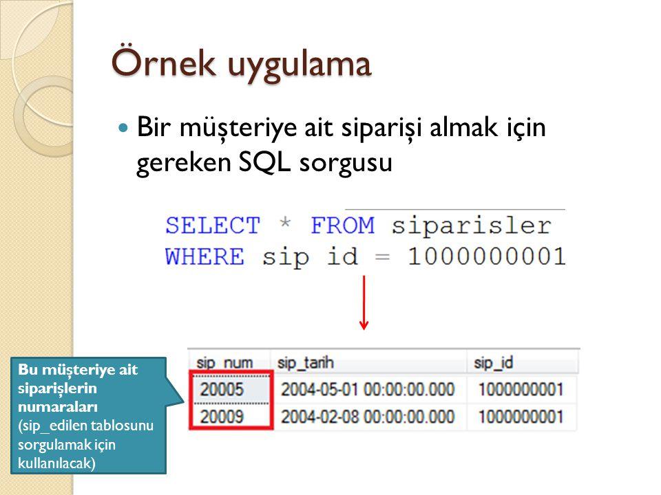 Örnek uygulama Bir müşteriye ait siparişi almak için gereken SQL sorgusu. Bu müşteriye ait siparişlerin numaraları.