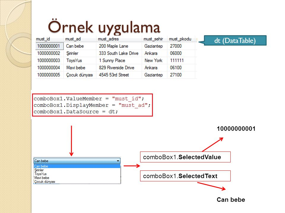 Örnek uygulama dt (DataTable) 10000000001 comboBox1.SelectedValue