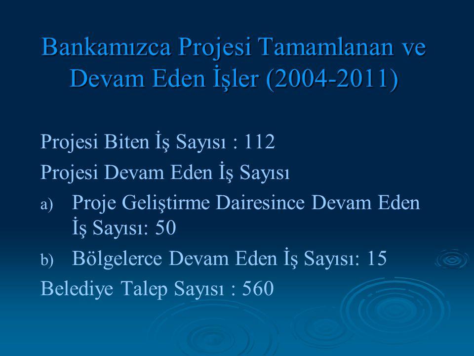Bankamızca Projesi Tamamlanan ve Devam Eden İşler (2004-2011)