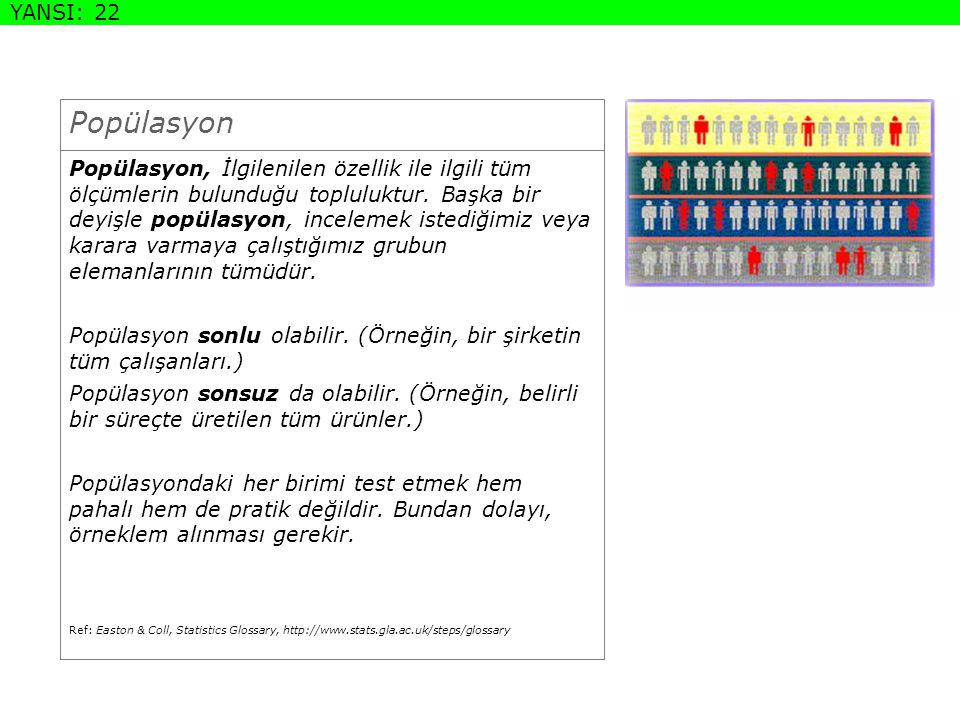 DEFINITION SLIDE Popülasyon YANSI: 22