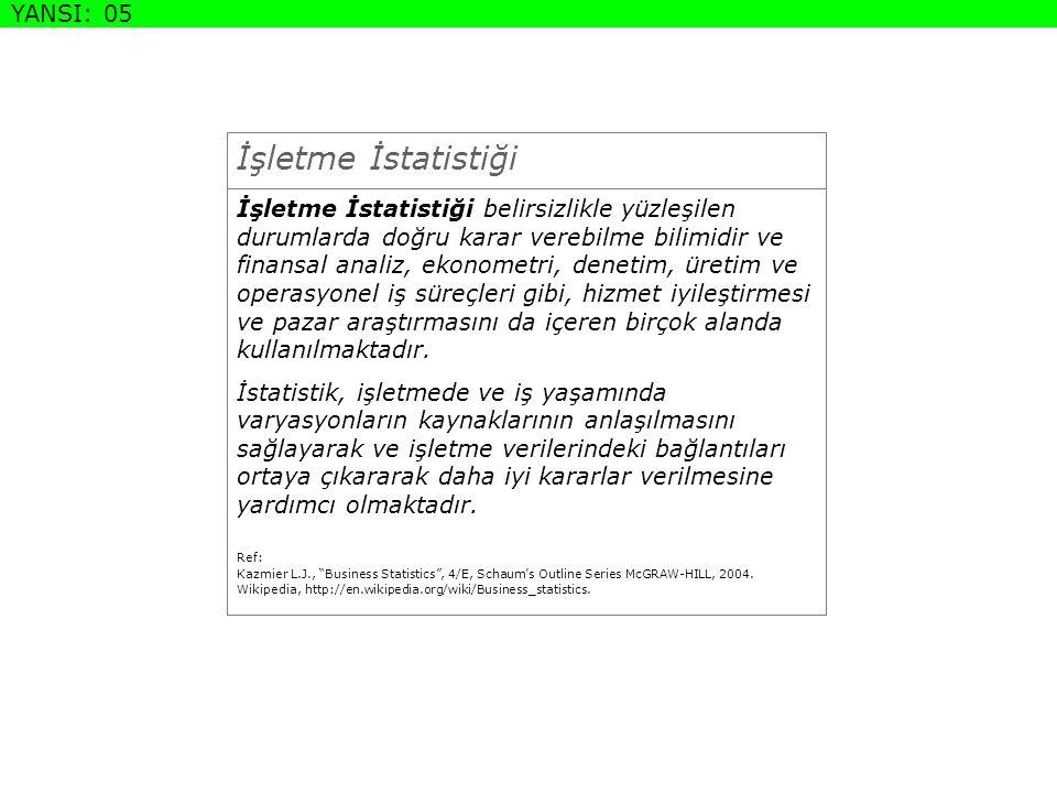 DEFINITION SLIDE İşletme İstatistiği YANSI: 05