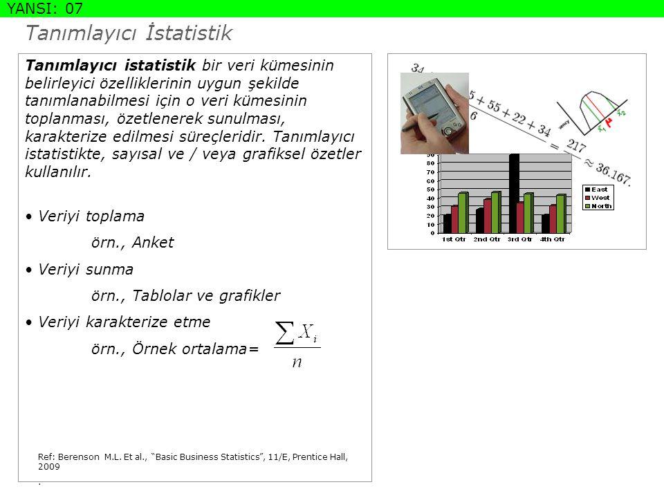 STANDARD SLIDE Tanımlayıcı İstatistik YANSI: 07