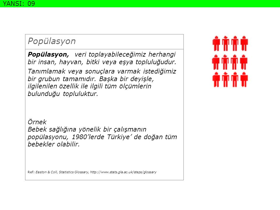 DEFINITION SLIDE Popülasyon YANSI: 09